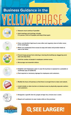Pennsylvania Coronavirus reopening yellow phase business guidance Infographic