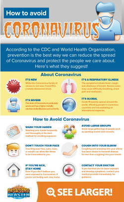 How to avoid Coronavirus Infographic