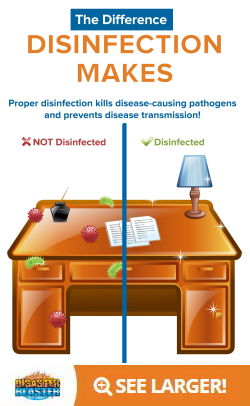 The difference Disinfection makes Infographic