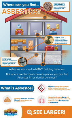 What building materials commonly contain Asbestos in homes?  Check out this easy infographic