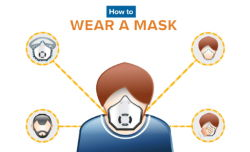 How to wear a mask to avoid Coronavirus Infographic