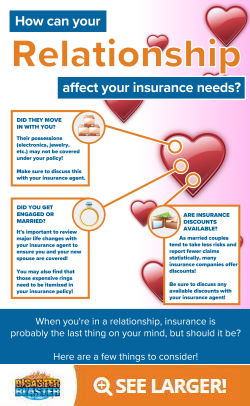 How your relationship status can affect your insurance needs infographic